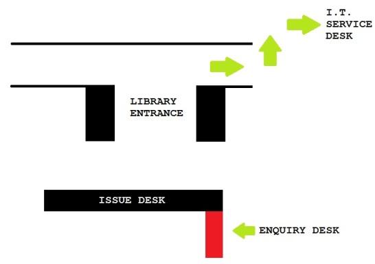 Help desk map